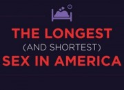 Nerve and Spreadsheets app rank states per sex time